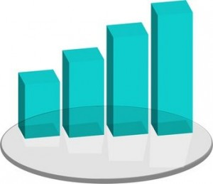 Оценка доходности